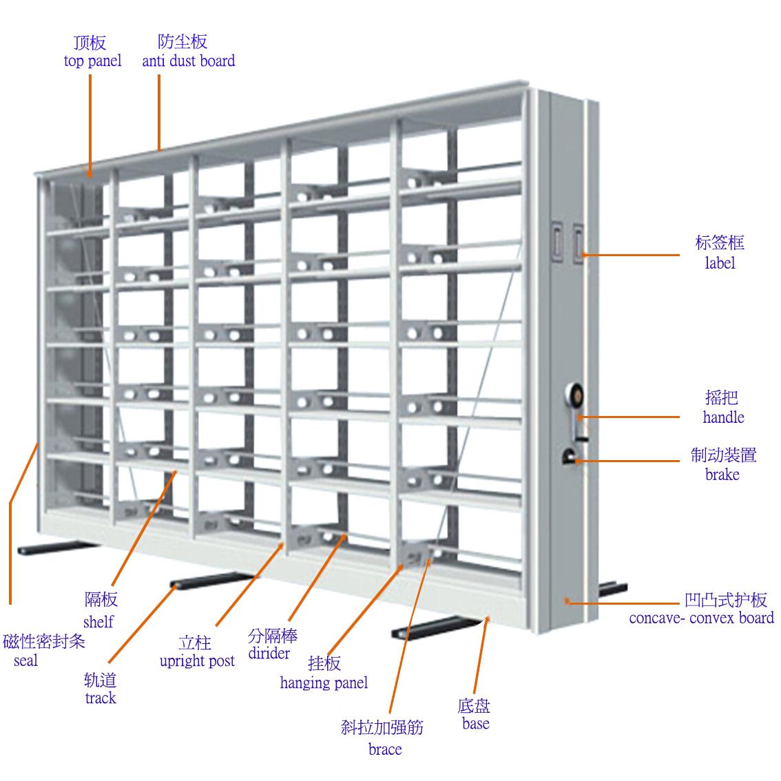 移动式书架